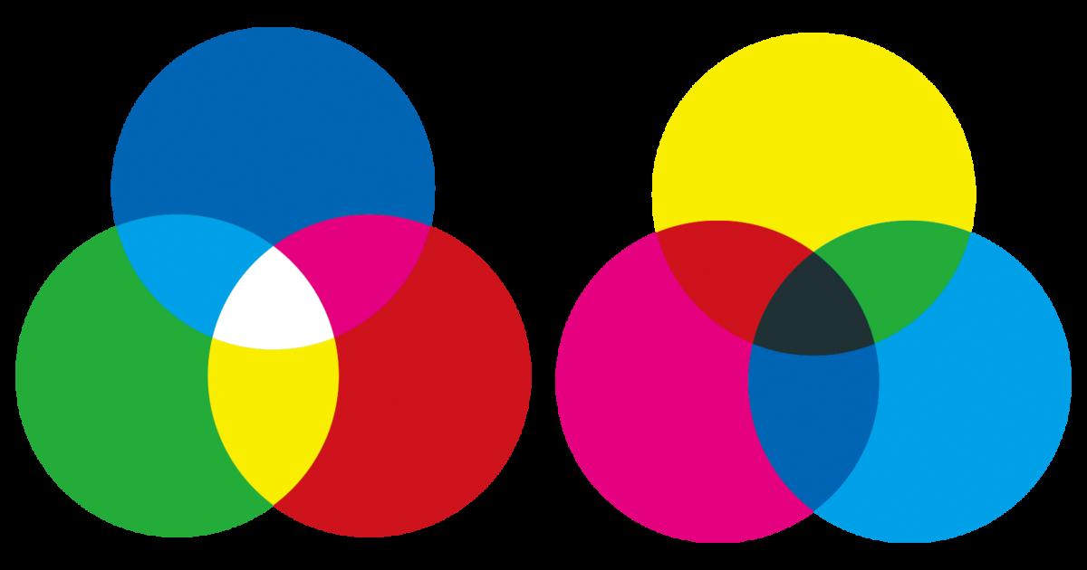 光の三原色(左)と色の三原色(右)